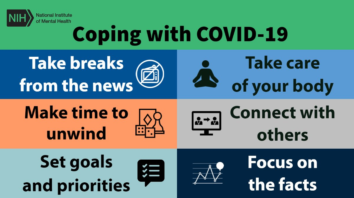 Supporting Mental Health During the COVID-19 Pandemic