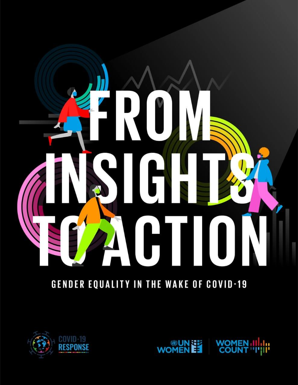 From Insights To Action