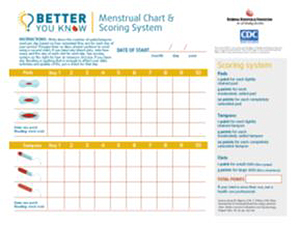Better You Know Menstrual Chart