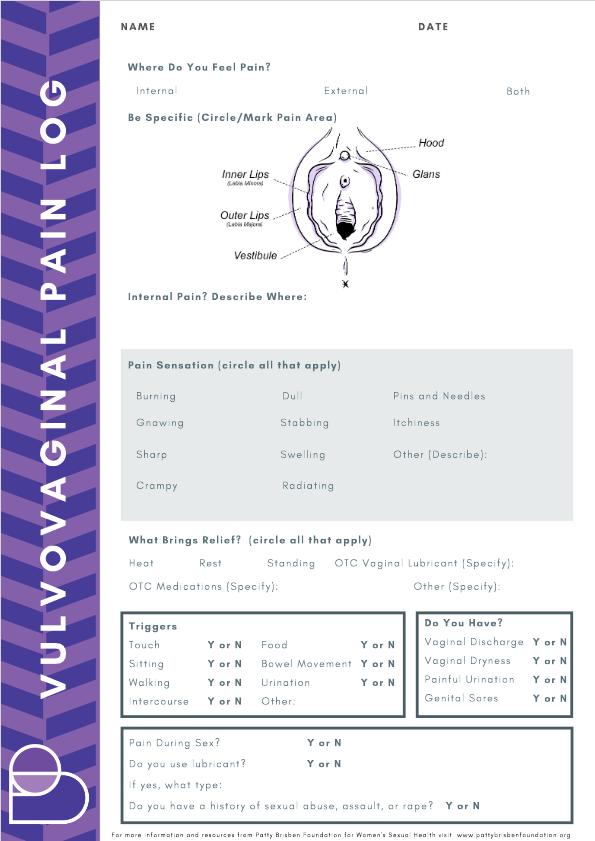 Vulvovaginal Pain Log